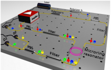 Photons On Chip Paves Way For Advanced Quantum Computing