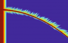 Bending X-Ray Beams With Curved Wave Guides