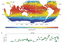 Ancient Ocean Temperatures Determines Future Climate Patterns