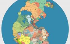 Super-continent Pangaea