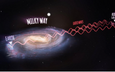 Radio Waves Moving From New Galaxies