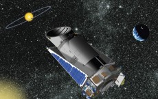 Kepler, launched on March 7, 2009, was designed to observe a fixed portion of the sky in visible light and measure the light curves of the various stars in its field of view.