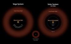 asteroid belts