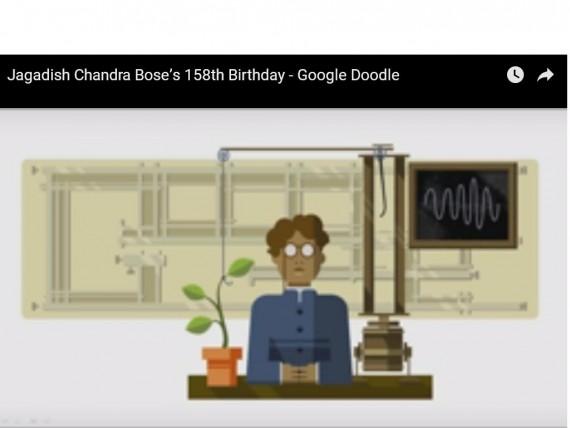 Jagadish Chandra Bose's 158th Birthday - Google Doodle