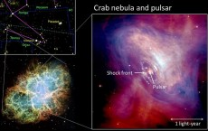 'Cold' wind of the Crab pulsar produces very-high-energy gamma-ray pulses