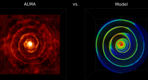 Visualizing The ALMA Image Cube Of LL Pegasi