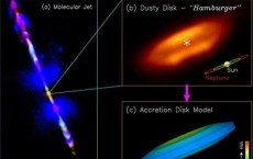 Nebular Hypothesis Validated