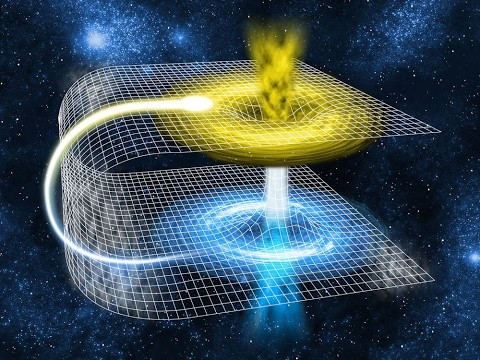 The Math And Physics Of Time Travel Theory Elucidated