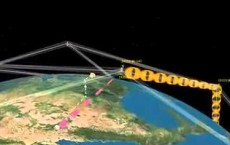 Iridium Satellite Constellation Status