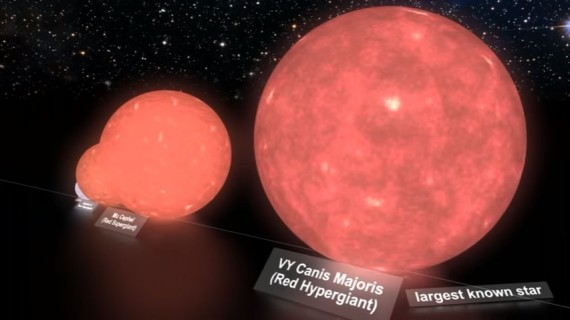 Red Supergiant Star