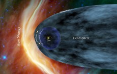 Voyager 1 and 2 are now in the 'Heliosheath' - the outermost layer of the heliosphere