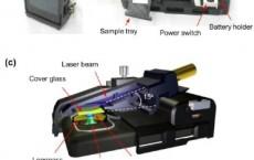 Ozcan NanoCamera