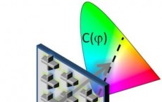 Color of Nanoparticles Depends What Type of Light Shines on Them