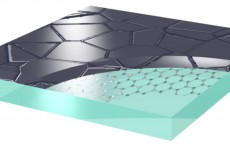Graphene was deposited onto a glass substrate. The ultrathin layer is but one atomic layer thick (0.3 Angström, or 0.03 nanometers), although charge carriers are able to move about freely within