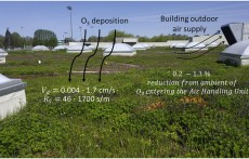 PSU study shows green roofs could reduce indoor air pollution